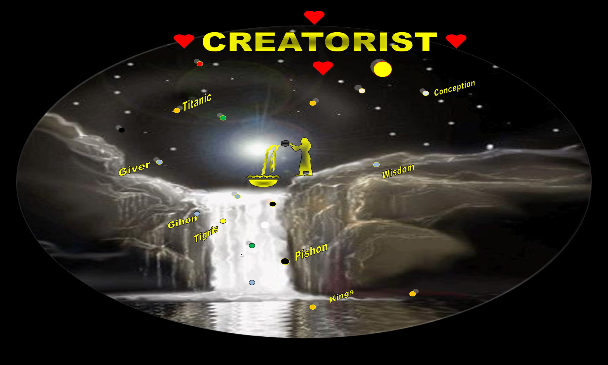 Creatorist Music